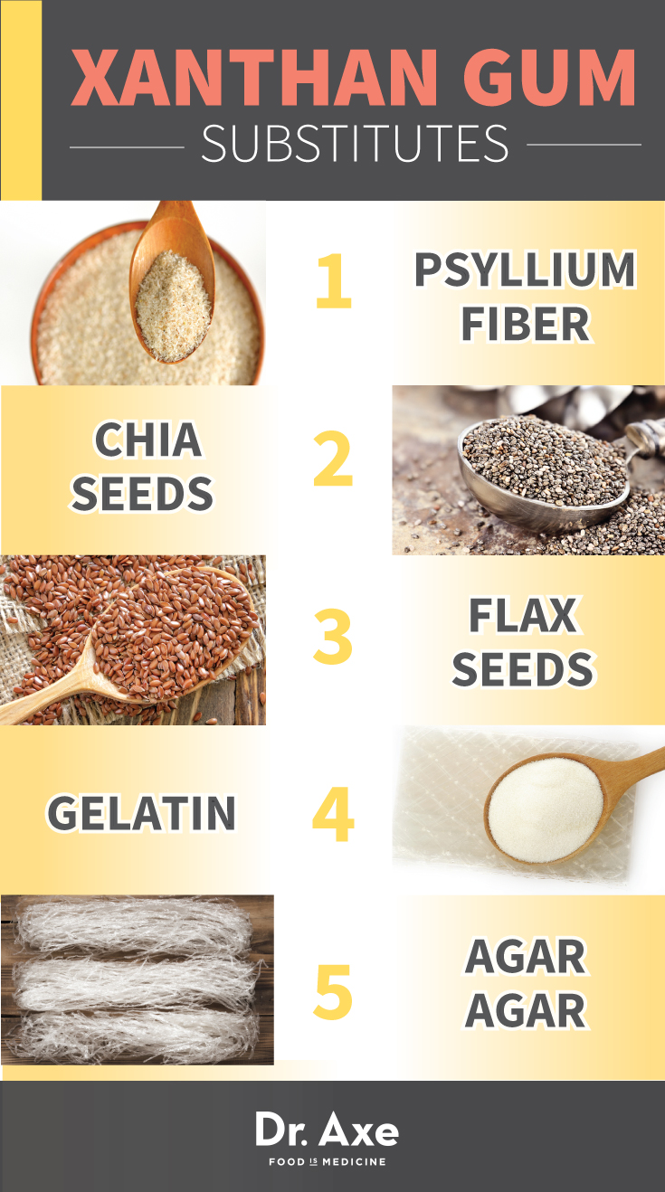 Guar Gum Verses Xanthan Gum Mcmaster Your Health Amp Happiness